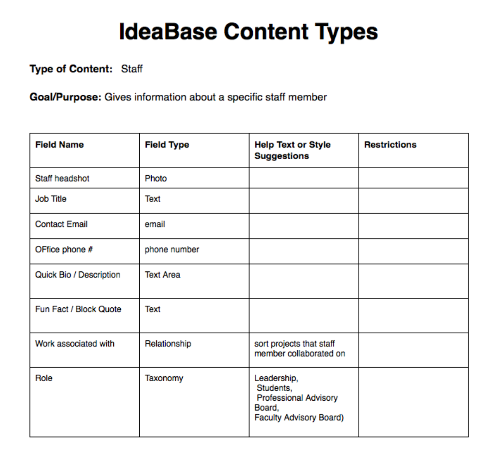Content Type Planning